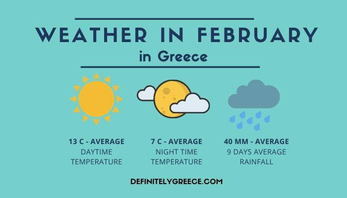February in Greece