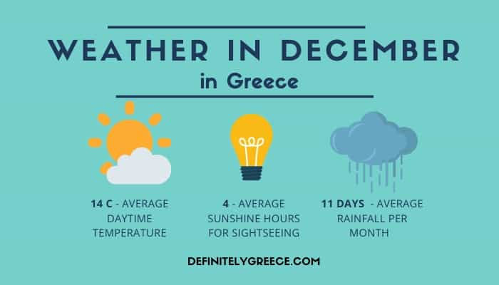 weather in December