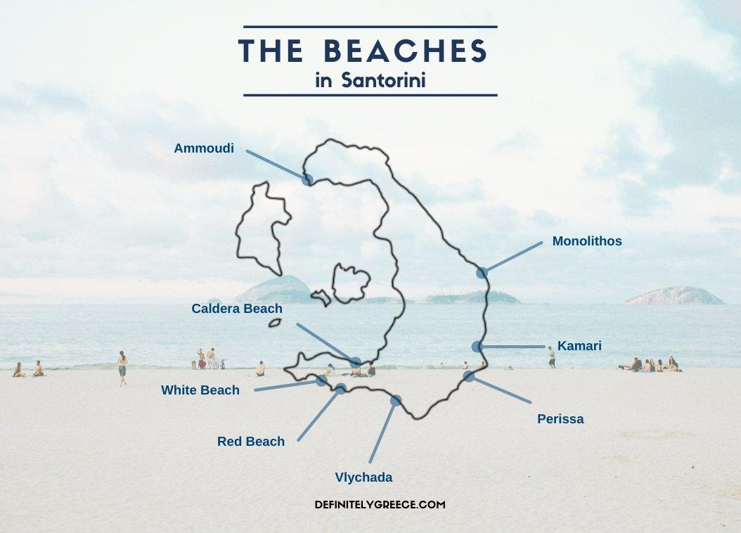 Beaches in Santorini