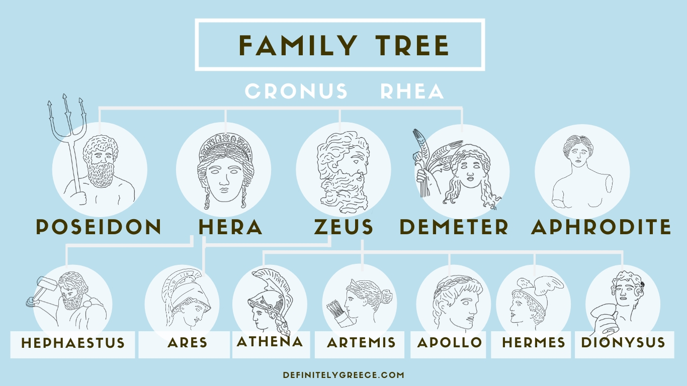 family-tree-greek-gods