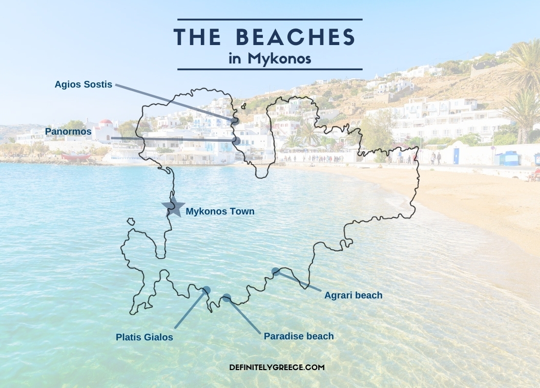top-beaches-in-mykonos